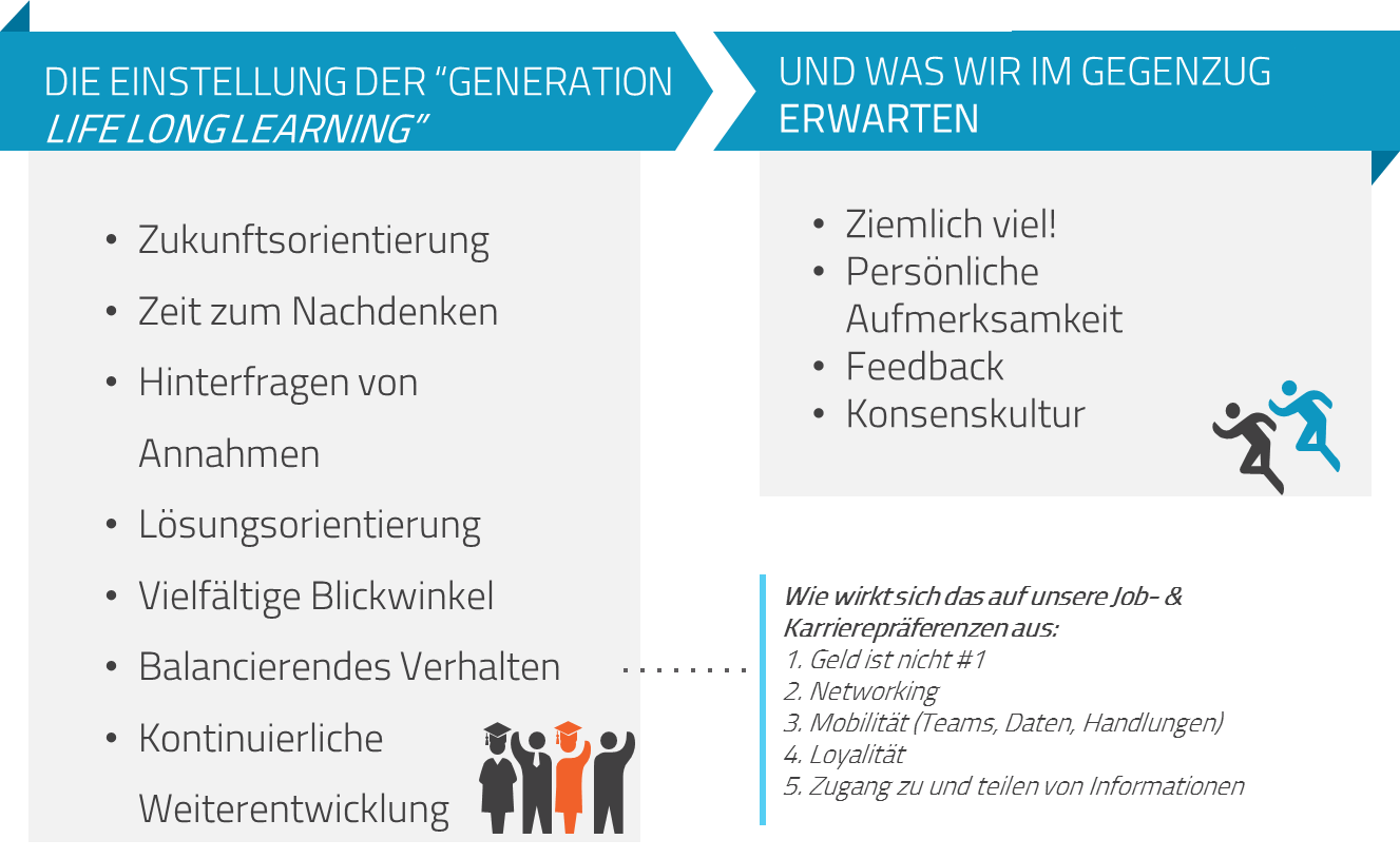 GenY_Millenials_Workforce_Attitude_German